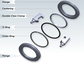 china vacuum equipment fitting double claw clamp-Best Metal
